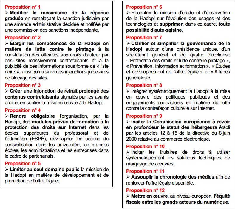 Senat-Rapport-information-Hadopi-propositions