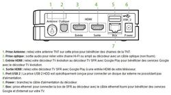 SFR-decodeur-TV-google-play-face-arriere