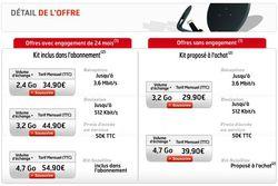 SFR-Internet-Satellite