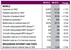 SFR-mobile-t3-2013