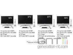 Sharp tv pc small