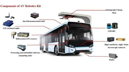Singapour bus autonome