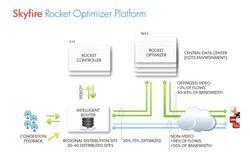 Skyfire-Rocket-Optimizer