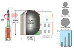 skylab2-sls-upper-stage-tank