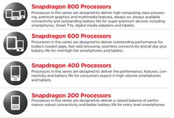 snapdragon800 600