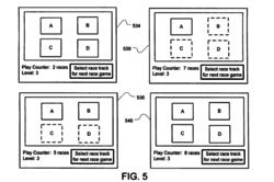 Sony - brevet démos dégradables - 3