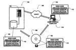 Sony - brevet démos dégradables - 1