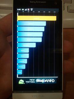 Sony Ericsson Nozomi 1