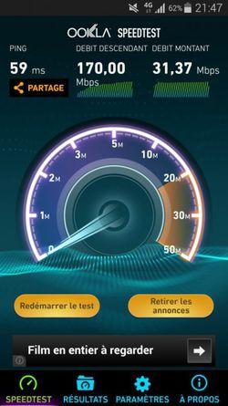 Speedtest bouygues 4G+ paris