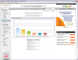 Spiceworks screen2