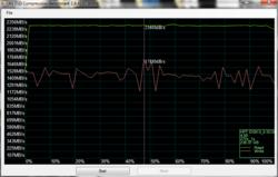 SSD RAID 3