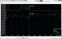 SSD RAID 4