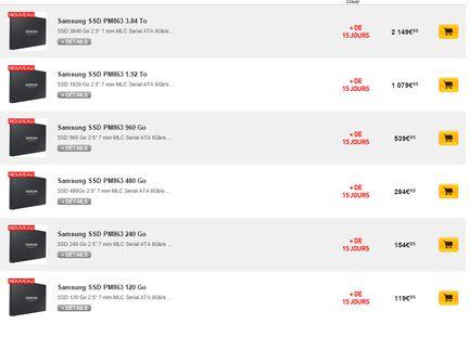 SSD Samsung PM863