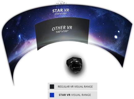 starVR 1