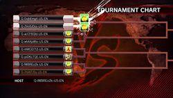 Super Street Fighter IV (3)