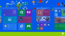 Surface_RT_personnalisation_Modern_UI_b