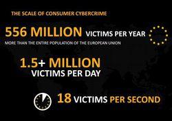 Symantec-Norton-rapport-cybercrime