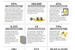 Symantec-rapport-2010