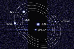 Système Pluton Kerberos Styx
