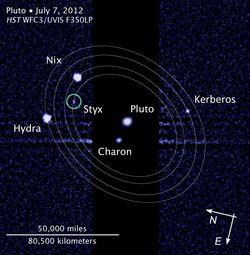 Système Pluton