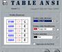 Table ANSI