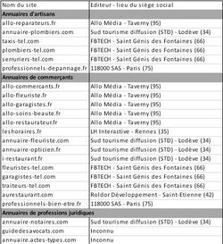 tableau_annuaires_01_reference
