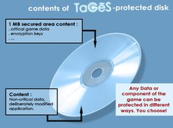 TAGES copy protection