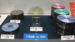 TDK disque optique 1 To