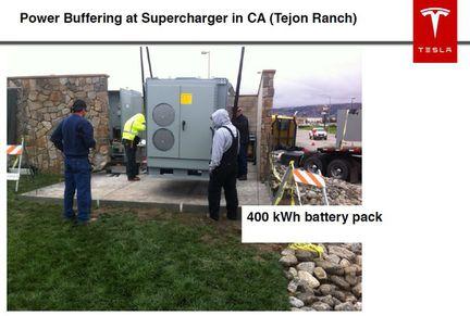 Tesla Batterie industrielle