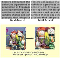 Tessera OptiML Zoom