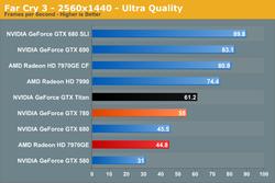 Test GeForce GTX 780 3