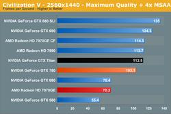 Test GeForce GTX 780 4