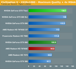 Test GeForce GTX Titan 6