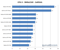 Test GTA V (4)