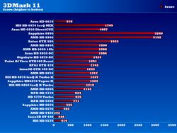 Test Radeon HD 6670 1