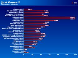 Test Radeon HD 6670 2