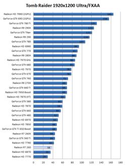 Test Radeon R7 260 2