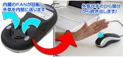 Thanko USB Cooler Mouse