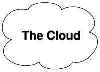 The_Cloud_Internet