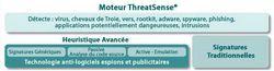 threatsense
