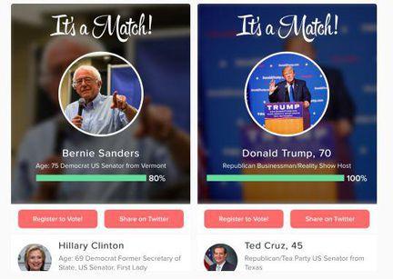 Tinder élections