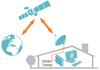 Internet par satellite : Tooway en démonstration gratuite