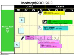Toshiba Roadmap snapdragon