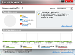 Trend Micro Titanium Security for Netbooks screen 1