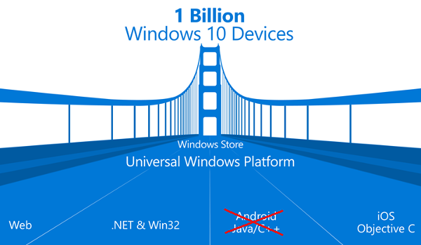 universal-windows-platform