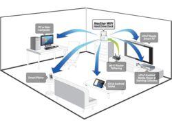 Vantec NexStar WiFi Hard Drive Dock schéma