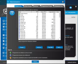 viruskeeper 2015 processwatch