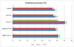 Watercooling CPU
