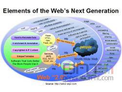 Web 2_0