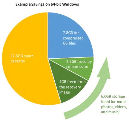 Windows-10-espace-disque-economie-sur-système-64-bits